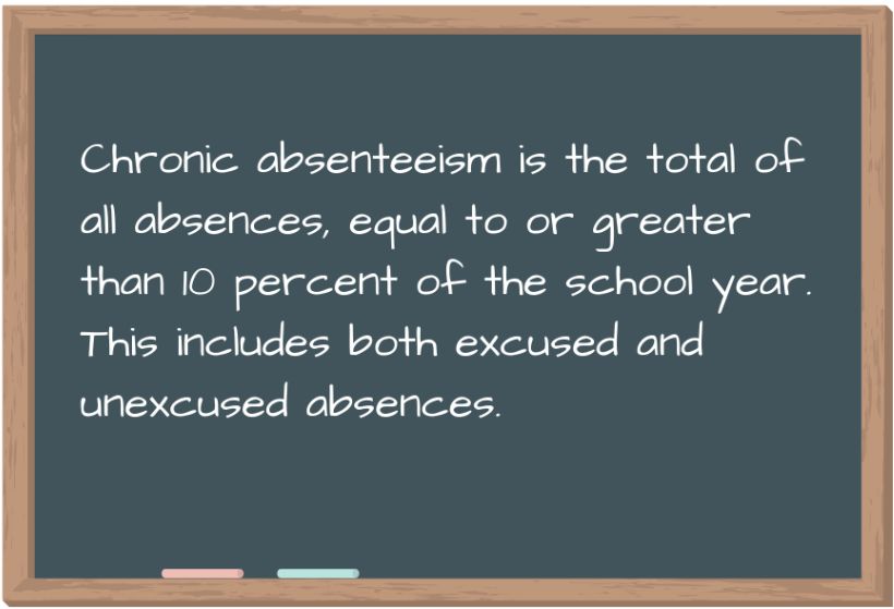 Chronic Absenteeism Demystified